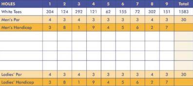 scorecard-1